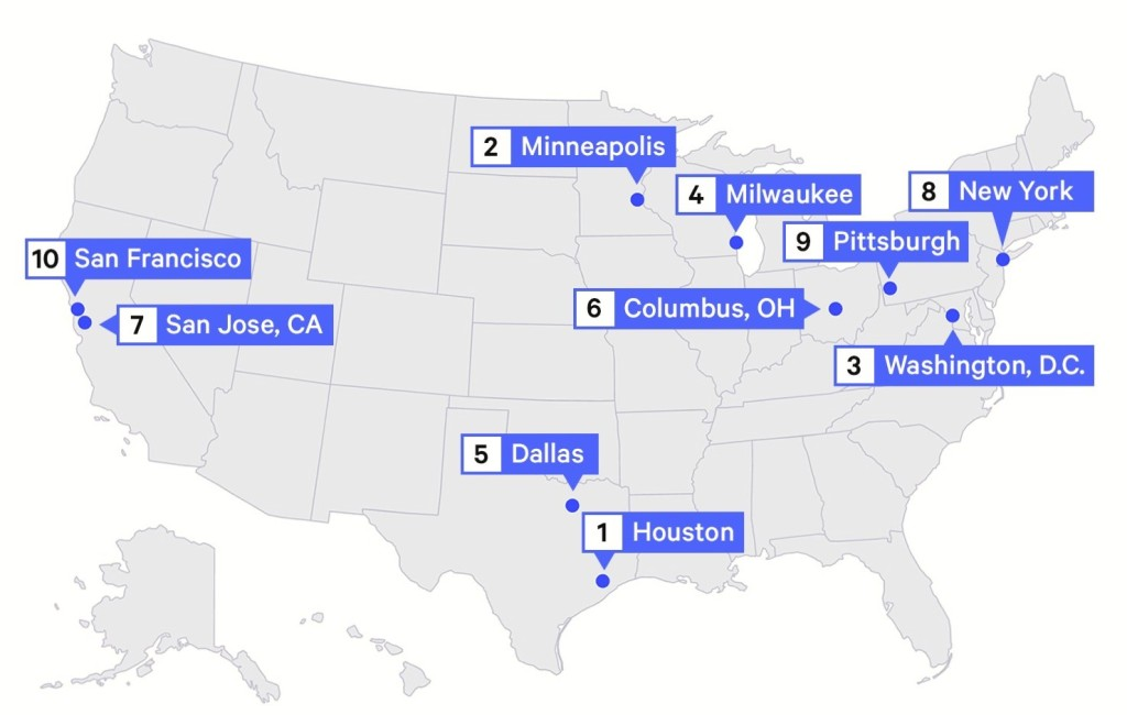 Source: Bankrate's 2017 Best Cities to Start a Career survey