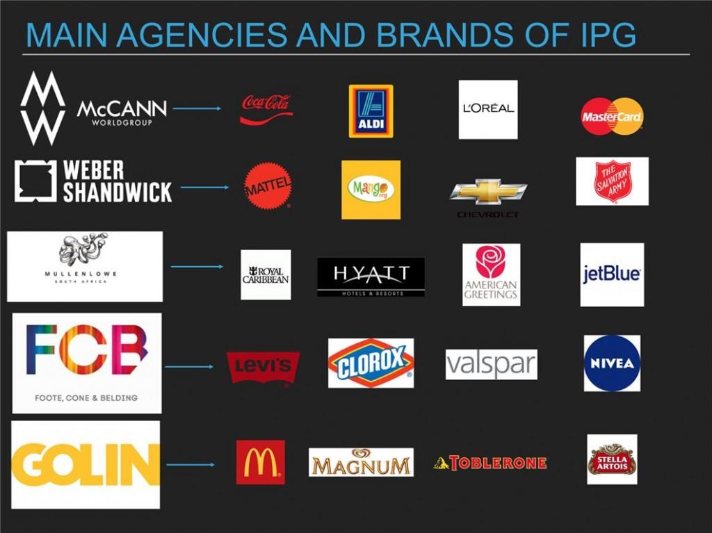 IPG Brands