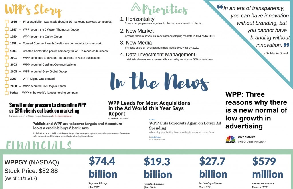 WPP Placemat, page 1